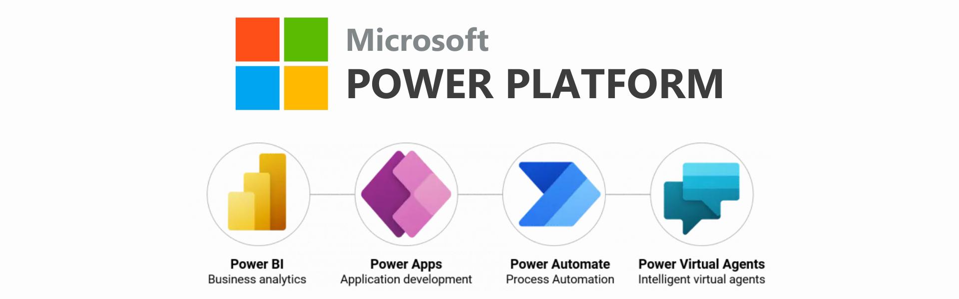 Microsoft Power Platform Banner